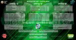 Резултати и класиране кръг 1 - Витоша къп 2021